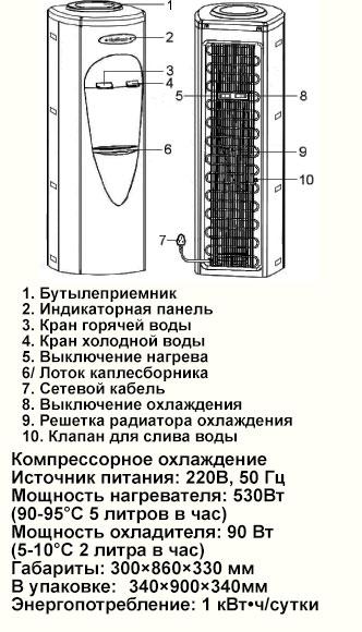 Кулер для воды HotFrost V116 - Водоторг